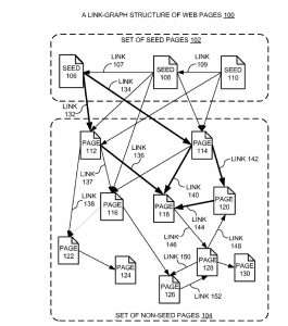 Link graph structure of web pages