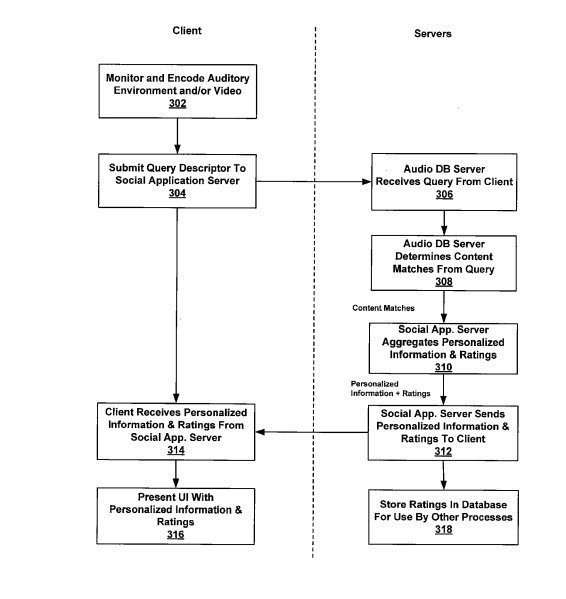 Google mass media patent flowchart