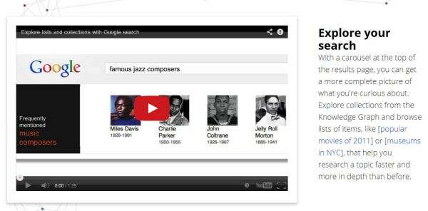 Google's Intro to carousels on the Google Knowledge Graph page.