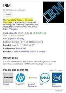 The knowledge panel that Google shows for IBM