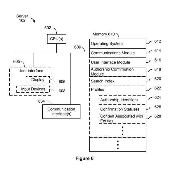 Google Authorship Markup Patent Applications Published