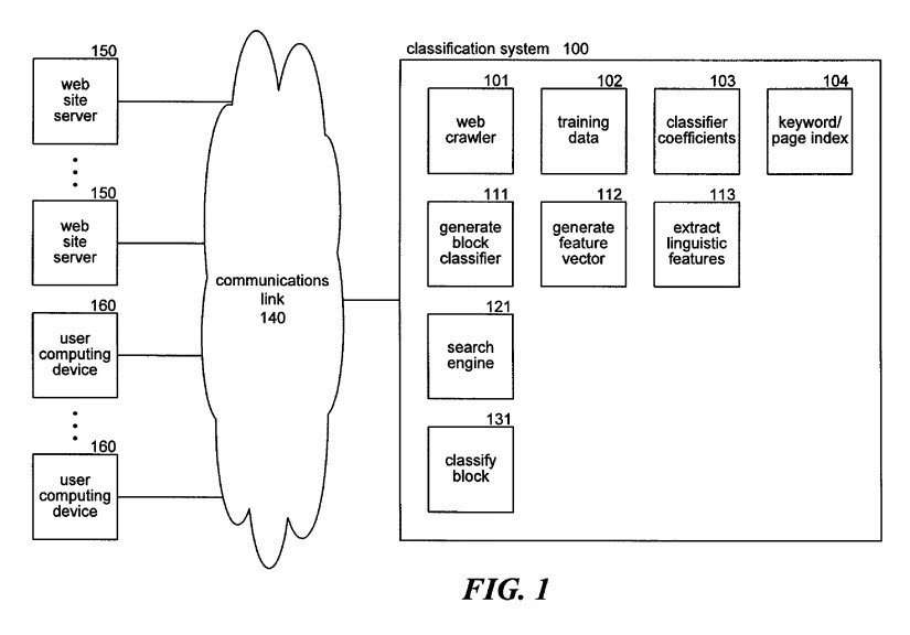 10 Most Important SEO Patents: Part 3 – Classifying Web Blocks with Linguistic Features