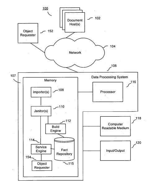 Google on Data Visualization