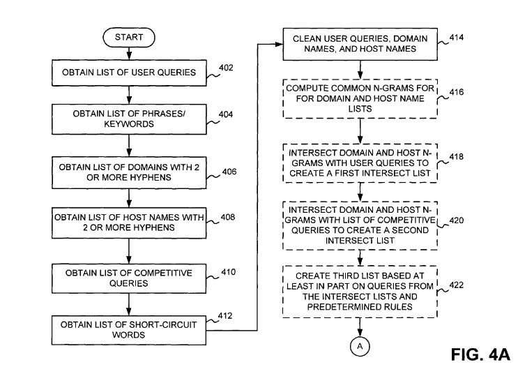 Google's Exact Match Domains Patent (Detecting Commercial Queries)