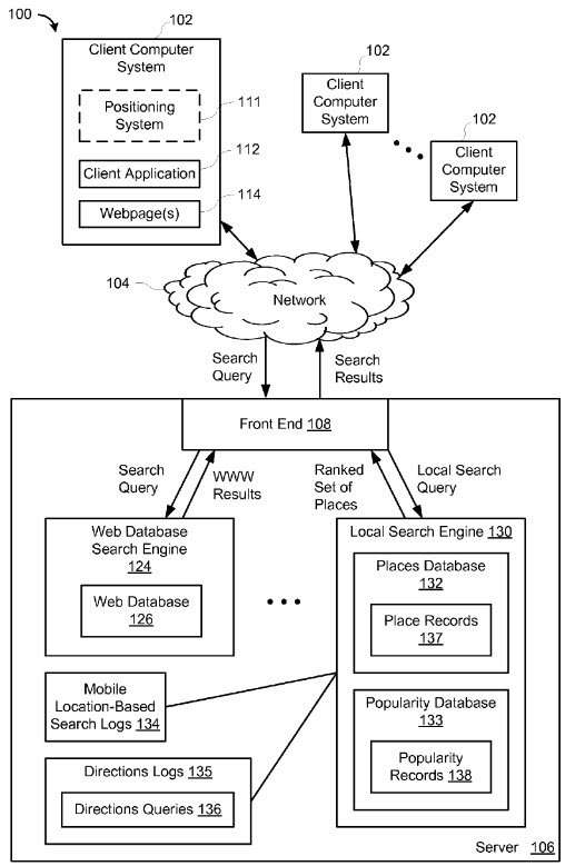 A screenshot from the patent that shows the different parts of a ranking system for local search that includes directions and reviews.