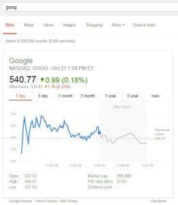 A search result for Goog returns a financial listing for Google in search results.
