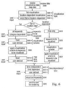 A flow chart showing how keywords make it to a map.