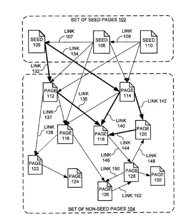 Recalculating PageRank