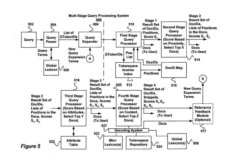 Multi-stage query processing patent diagram