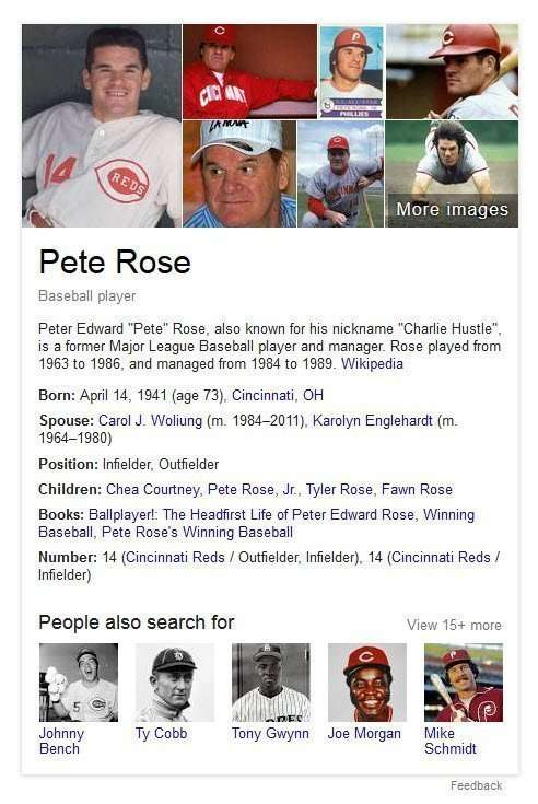 A knowledge panel for pete rose from Google search results about Pete Rose.