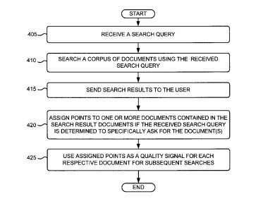 quality score patent