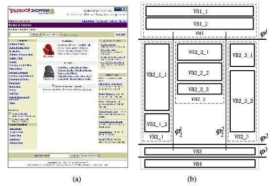 Microsoft's VIPS paper image showing segmentation.