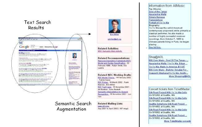 semantic web early knowledge panel