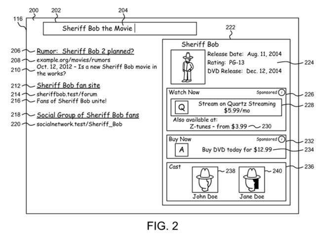 An example of different kinds of ads in a knowledge panel, from the patent.