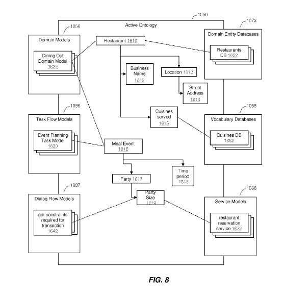Apple's Siri Patent Application