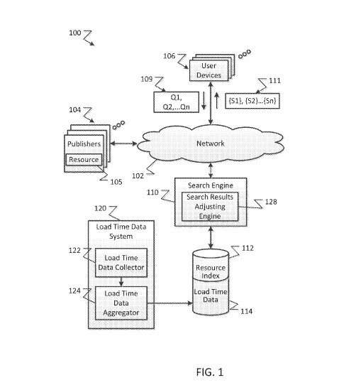 Google's Patent on Site Speed as a Ranking Signal