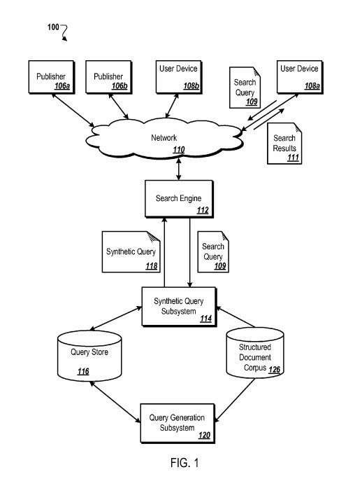 synthetic queries Patent flowchart