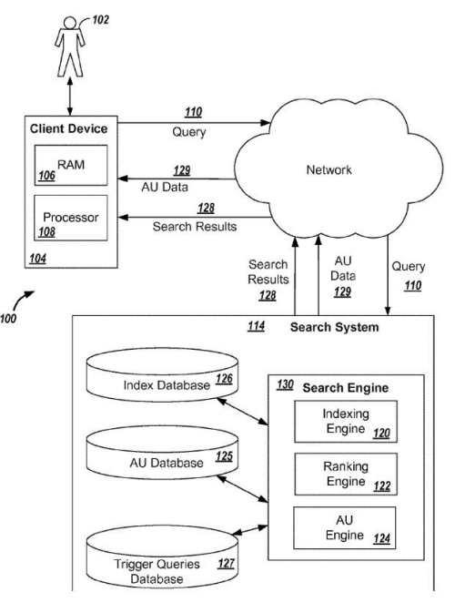 trigger queries database