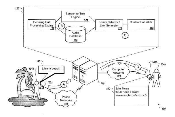 Google Patents Voice Posting to Social Networks