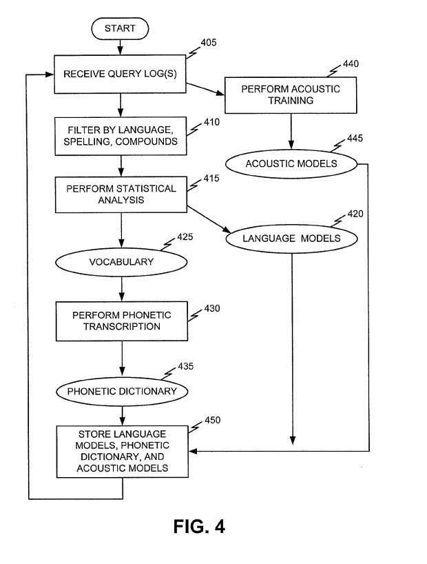 Google Voice Query Patent Granted