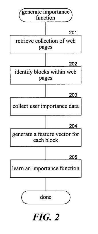 web page segmentation