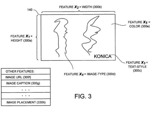 a screenshot from the patent showing how feature information about an image might be collected as data points for comparison with other images.