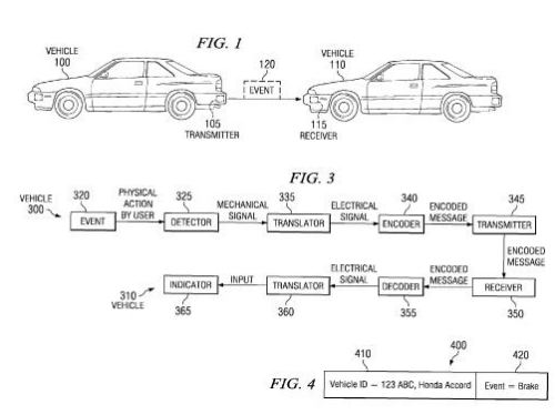 A screenshot from the patent showing a transmitter at the back of one car, and a receiver at the front, and some information about the kinds of signals that might be sent from one car to the other.