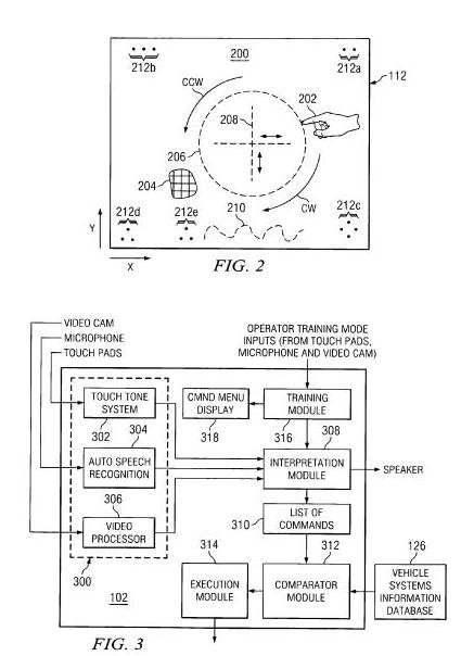 An screenshotfrom the patent showing an example steering wheel touchscreen, some example gestures, and more infomation about other control features.