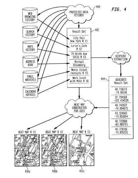 a screenshot from the patent filing showing how Google might identify locations from different sources, such as web search, browsing, history, address books, and calendars.