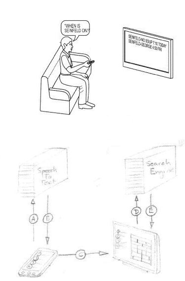 Images from the Google patent showing someone asking their phone when Seinfeld is on with the answers displayed on the large screen TV in front of them, and another image showing a flow of a voice search sent to a search engine and then a TV screen.