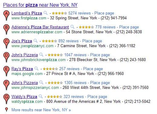 A screenshot of Google search results showing Google Place results for a number of restaurants in a search for [pizza] in New York, each with a number of starred reviews.