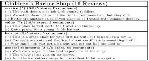 Google's review of a barber showing sentiments about service, value, haircuts, and general comments