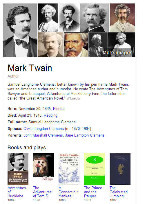 The knowledge panel in Google for Mark Twain, using his pen name as title, but his real name to start off a summary.