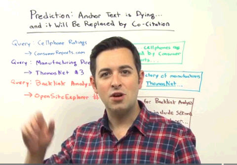 Rand Fishkin during the introduction to an SEOMoz white board Friday video presentation on a prediction on the death of anchor text and the growth of co-citation as a ranking signal.