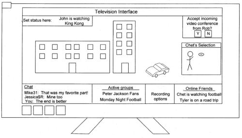 A screenshot from the patent showing a TV screen with an image from a movie as well as a chat interface, a request for an incoming video conference, an online status, and other social options.
