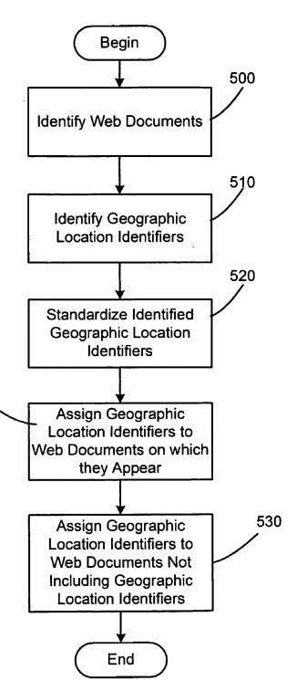 Assigning Geographical Locations