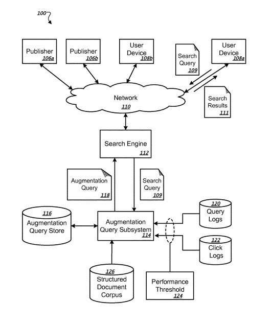 quality scores for augmentation queries flowchart