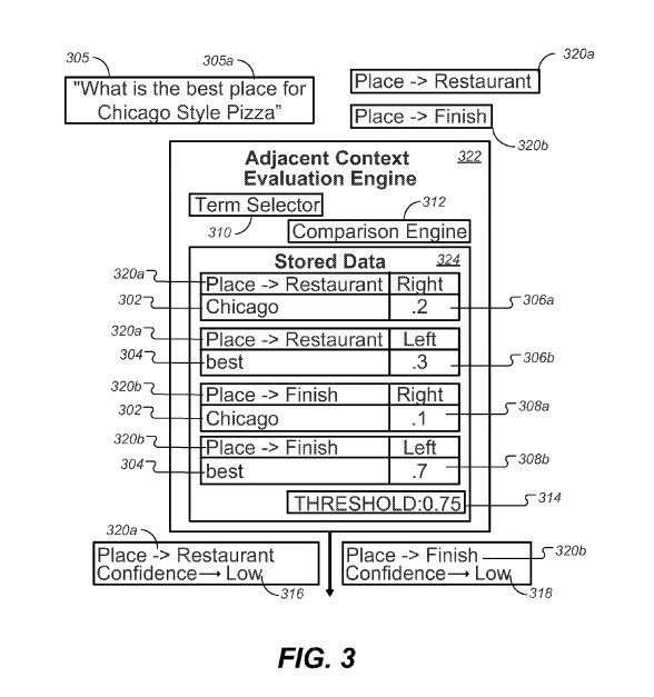 The Google Hummingbird Patent?
