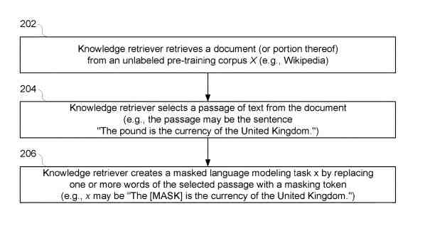 Knowledge Retriever Question Answering