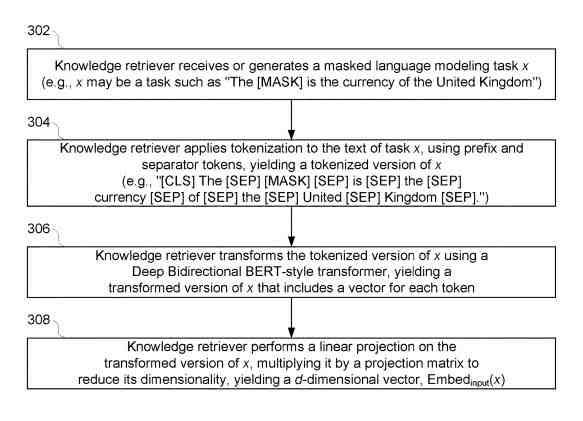 Knowledge Retrieval BERT Question Answering