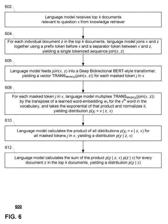 language model knowledge retriever