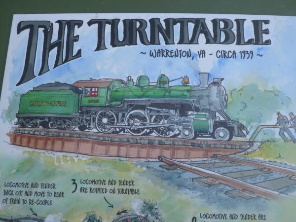 Railroad Turntable Sign