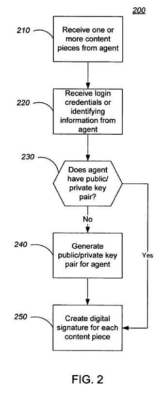 agent rank as an identity service