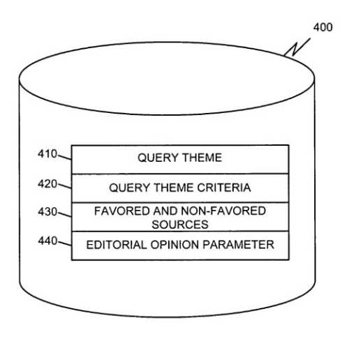 editorial opinion parameter