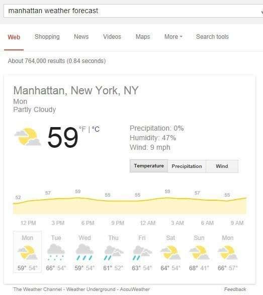 enriched Google result for manhattan weather