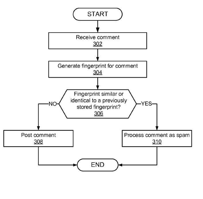 Flowchart from the patent on the use of a fingetprint detector.