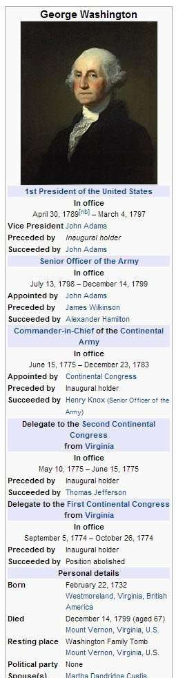 Wikipedia infobox with facts for George Washington.