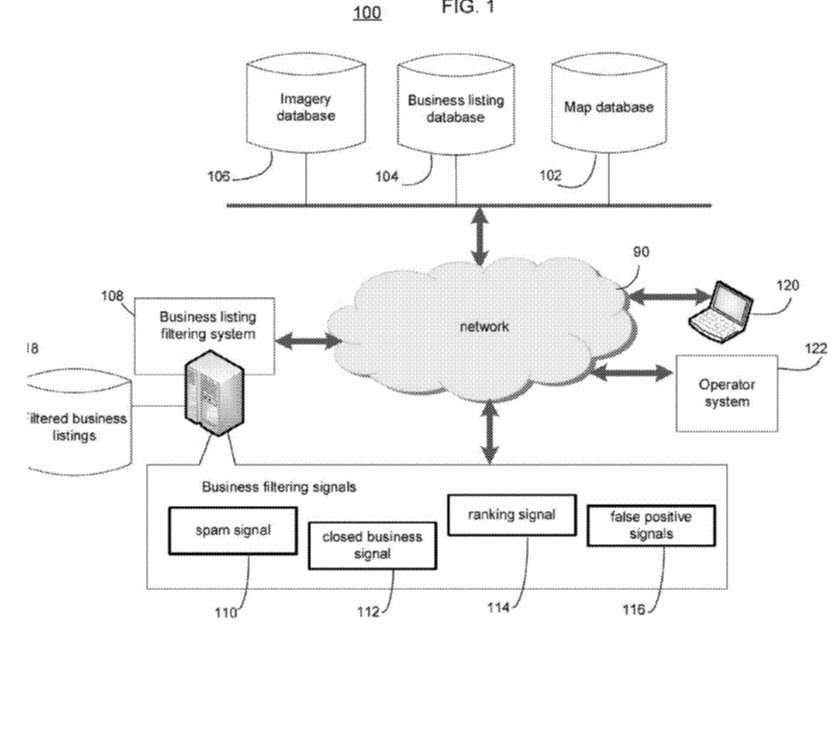 Image from Patent showing Imagery database