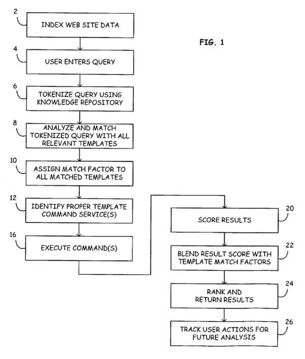 jeeves-query-template-patent