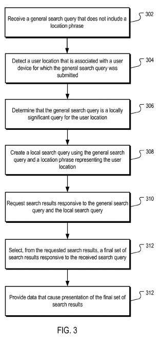 locally significanct search queries